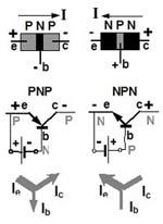 نحوه کار ترانزیستور